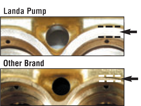 ph-product-g3pump-cylinder-chambers